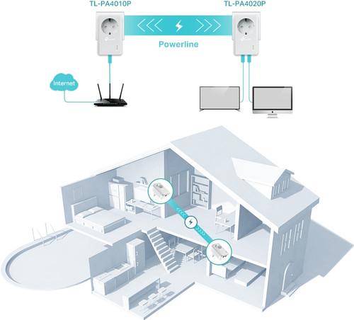 http://powerlan-test.de/wp-content/uploads/2020/11/tp-link-pa4022p-kit-kein-wlan-600mbps-2-adapter-6.jpg